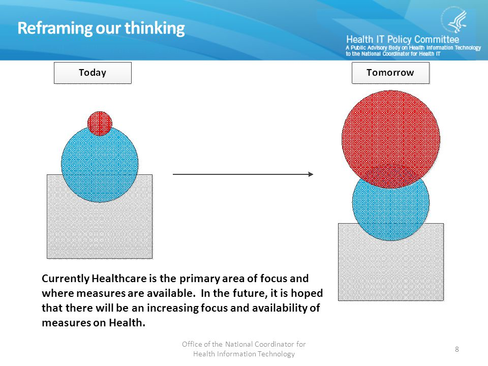 Reframing our thinking Office of the National Coordinator for Health Information Technology 8 Currently Healthcare is the primary area of focus and where measures are available.