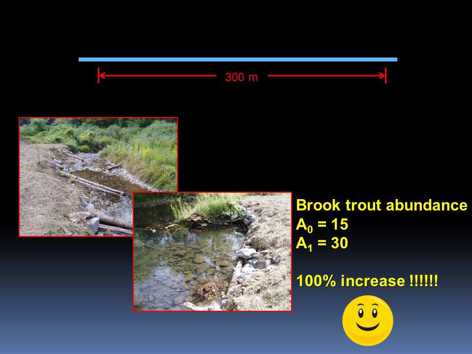 300 m Brook trout abundance A 0 = 15 A 1 = 30 100% increase !!!!!!