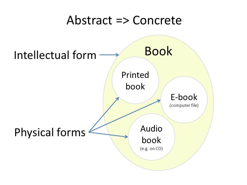 Format1 st criteria 2 nd criteria Format configuration matrix