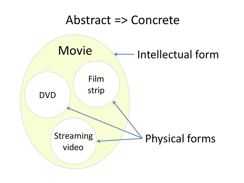 Format1 st criteria 2 nd criteria Format configuration matrix and Field[Position(s)]