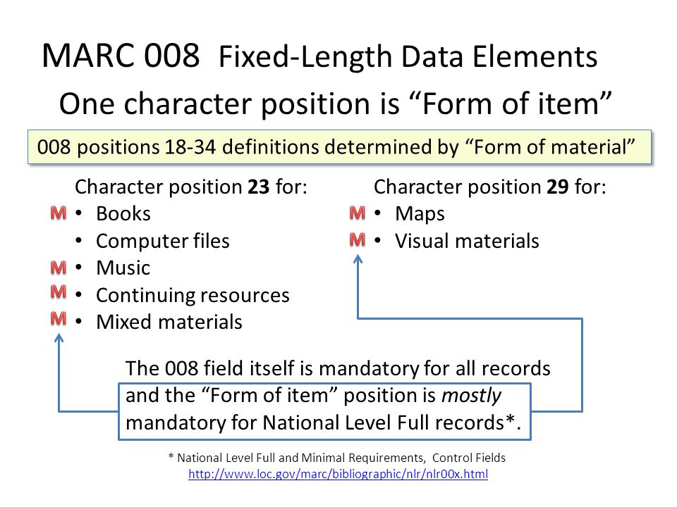 MARC 008 Fixed-Length Data Elements One character position is Form of item Character position 23 for: Books Computer files Music Continuing resources Mixed materials Character position 29 for: Maps Visual materials The 008 field itself is mandatory for all records and the Form of item position is mostly mandatory for National Level Full records*.