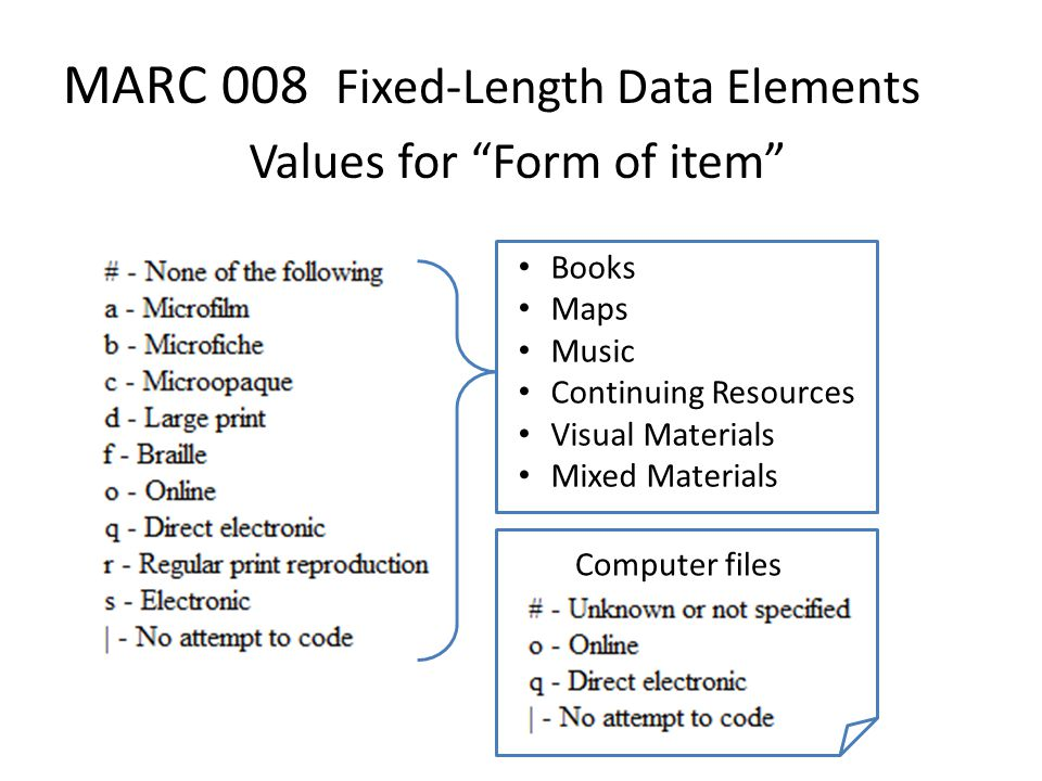 MARC 008 Fixed-Length Data Elements Values for Form of item Books Maps Music Continuing Resources Visual Materials Mixed Materials Computer files