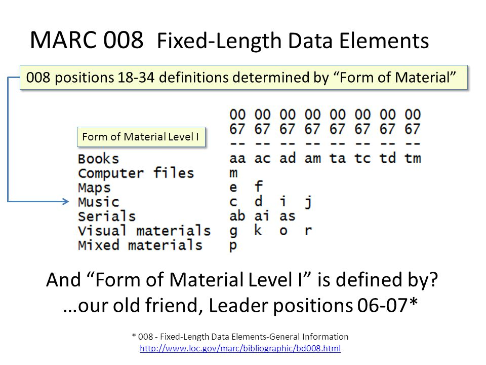 MARC 008 Fixed-Length Data Elements 008 positions 18-34 definitions determined by Form of Material And Form of Material Level I is defined by.
