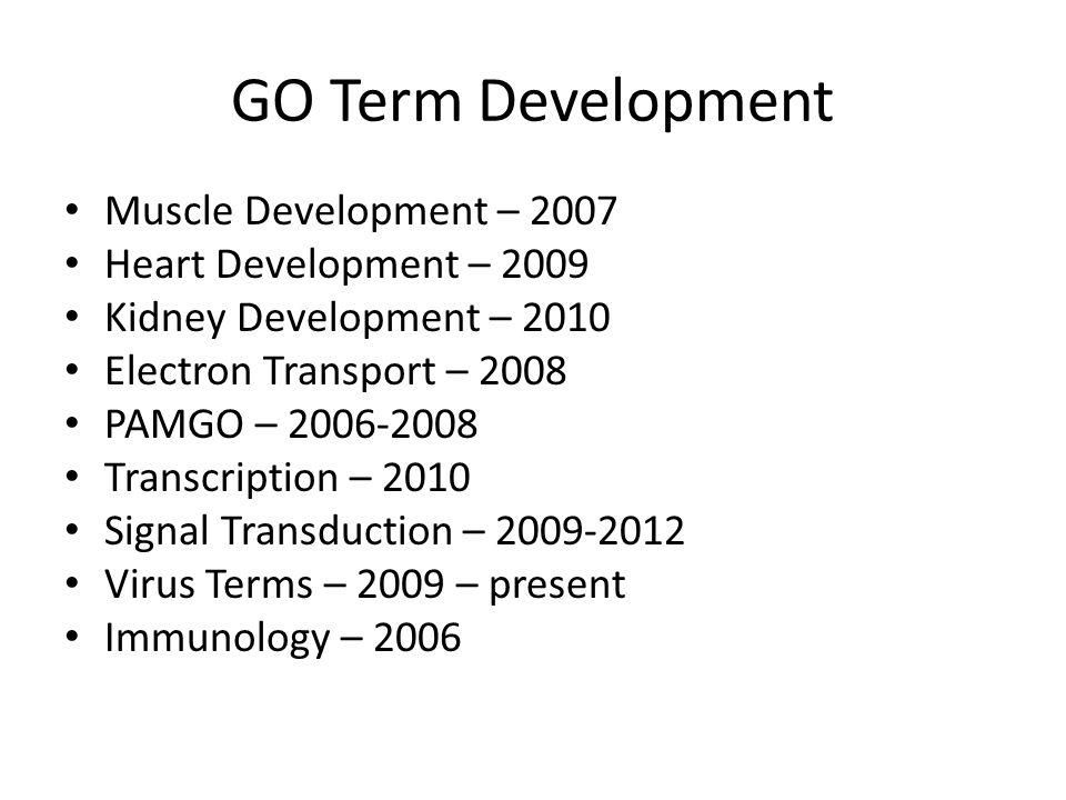 GO Term Development Muscle Development – 2007 Heart Development – 2009 Kidney Development – 2010 Electron Transport – 2008 PAMGO – 2006-2008 Transcription – 2010 Signal Transduction – 2009-2012 Virus Terms – 2009 – present Immunology – 2006