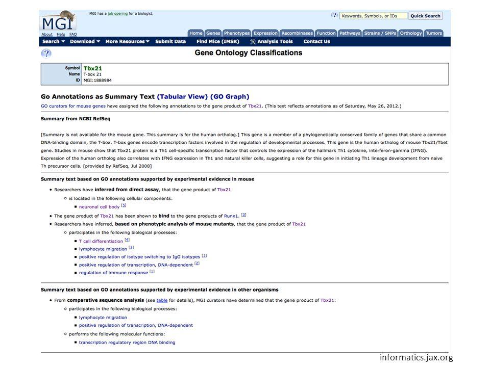 informatics.jax.org