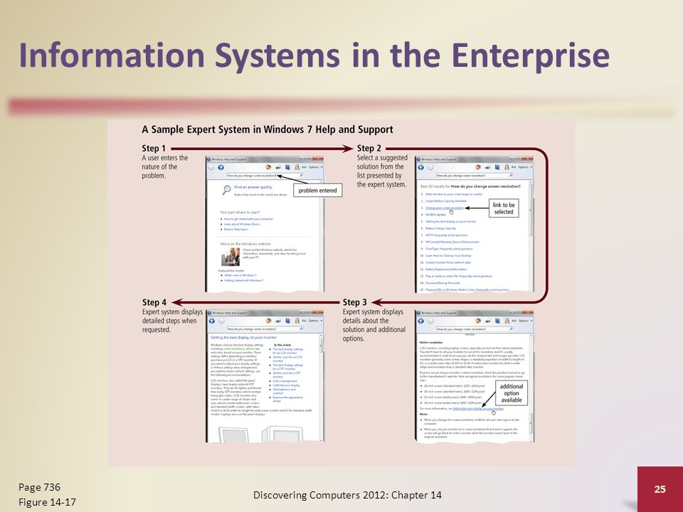 Information Systems in the Enterprise Discovering Computers 2012: Chapter 14 25 Page 736 Figure 14-17