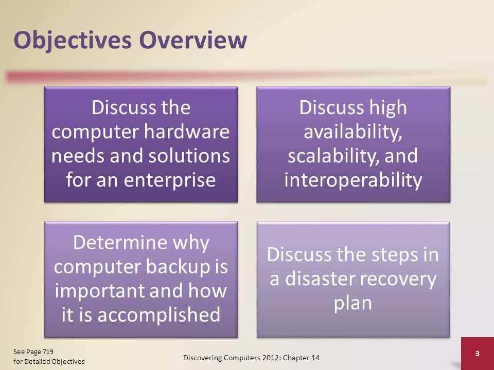 Objectives Overview Discuss the computer hardware needs and solutions for an enterprise Discuss high availability, scalability, and interoperability Determine why computer backup is important and how it is accomplished Discuss the steps in a disaster recovery plan Discovering Computers 2012: Chapter 14 3 See Page 719 for Detailed Objectives