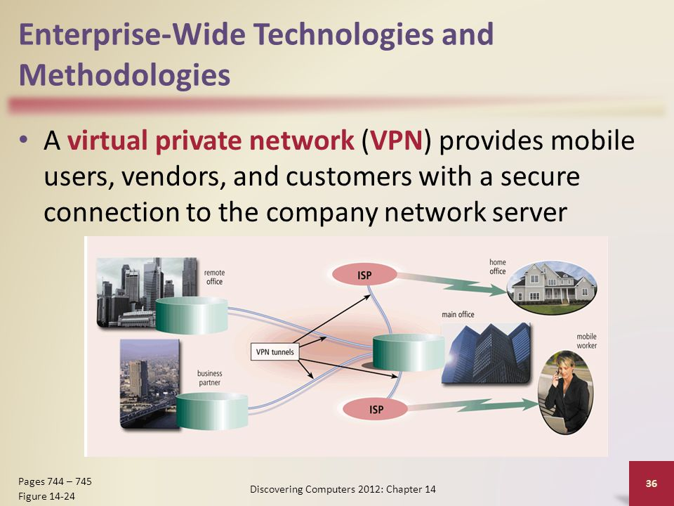 Enterprise-Wide Technologies and Methodologies A virtual private network (VPN) provides mobile users, vendors, and customers with a secure connection to the company network server Discovering Computers 2012: Chapter 14 36 Pages 744 – 745 Figure 14-24