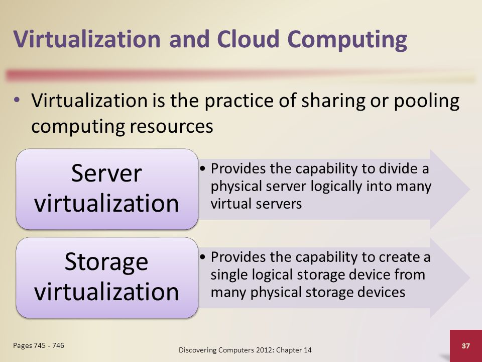 Virtualization and Cloud Computing Virtualization is the practice of sharing or pooling computing resources Discovering Computers 2012: Chapter 14 37 Pages 745 - 746 Provides the capability to divide a physical server logically into many virtual servers Server virtualization Provides the capability to create a single logical storage device from many physical storage devices Storage virtualization