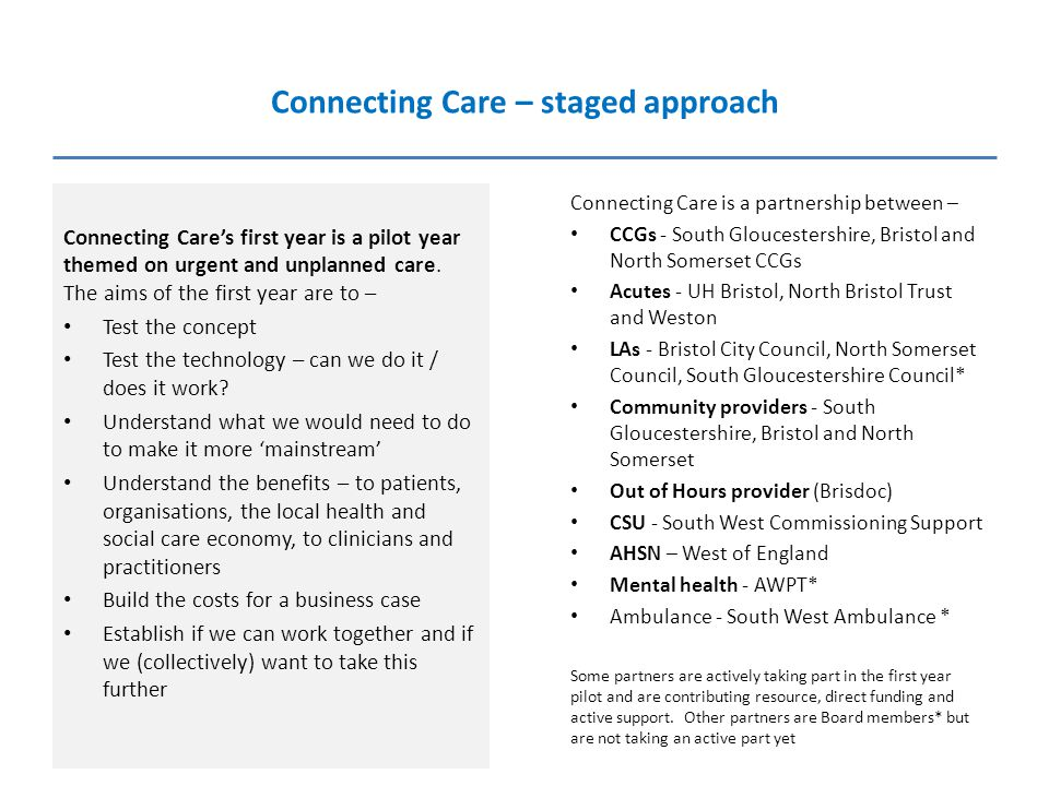Connecting Care – staged approach Connecting Care's first year is a pilot year themed on urgent and unplanned care. The aims of the first year are to