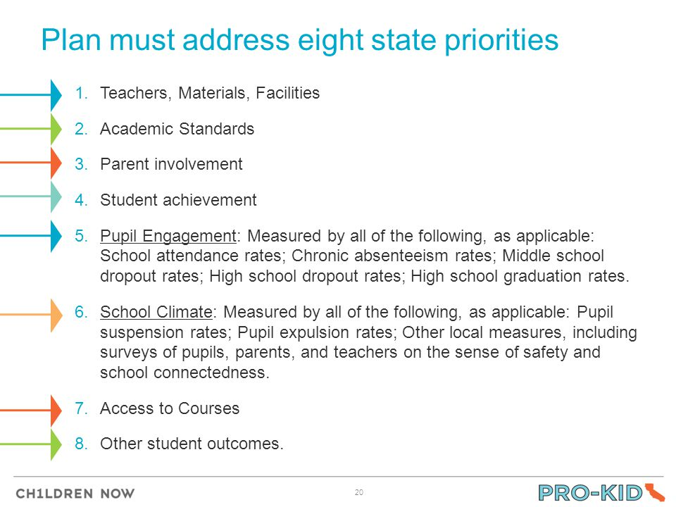 Plan must address eight state priorities 1.Teachers, Materials, Facilities 2.Academic Standards 3.Parent involvement 4.Student achievement 5.Pupil Engagement: Measured by all of the following, as applicable: School attendance rates; Chronic absenteeism rates; Middle school dropout rates; High school dropout rates; High school graduation rates.