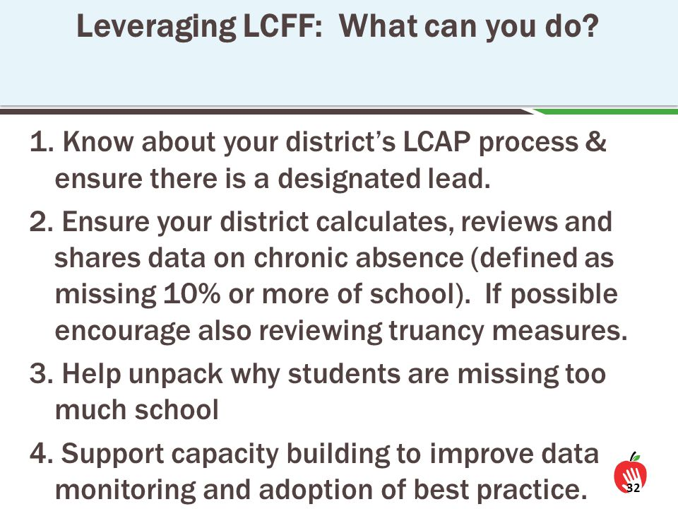 1. Know about your district's LCAP process & ensure there is a designated lead.