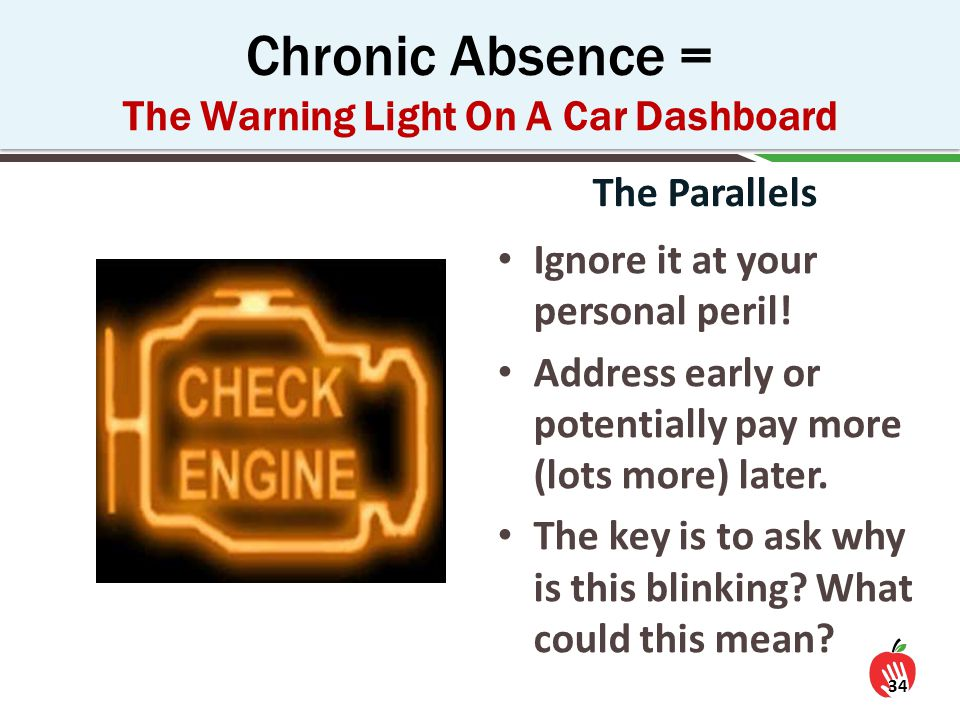 Chronic Absence = The Warning Light On A Car Dashboard Ignore it at your personal peril.