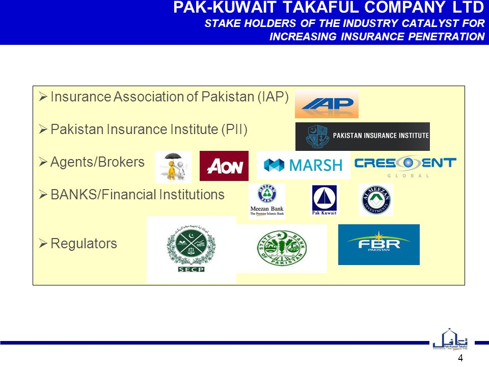 PAK-KUWAIT TAKAFUL COMPANY LTD HOW TO INCREASE INSURANCE PENETRATION 5 Awareness campaign Leveraging consumer bodies by holding seminars and workshops Collective effort by IAP Promoting consumer education and information Creating more organized distribution channels Focused approach for smaller players and new entrants