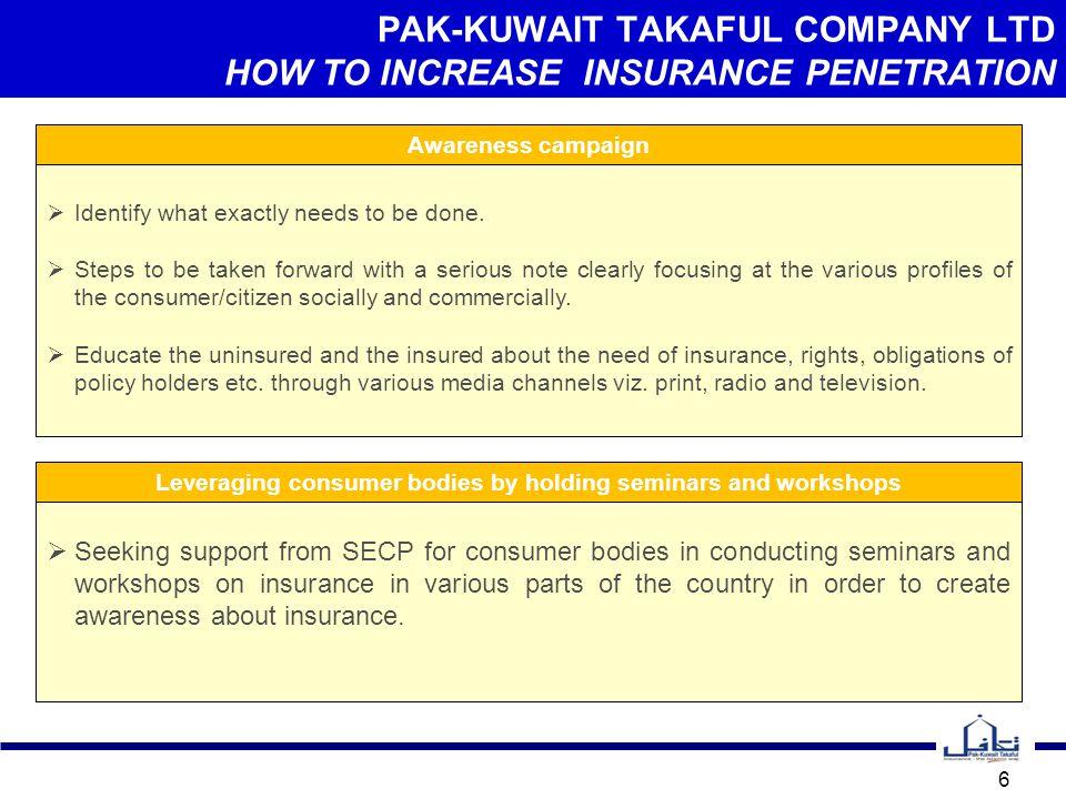 PAK-KUWAIT TAKAFUL COMPANY LTD HOW TO INCREASE INSURANCE PENETRATION 7 s.s.