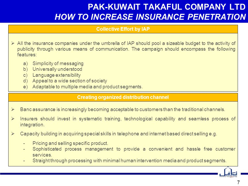 PAK-KUWAIT TAKAFUL COMPANY LTD HOW TO INCREASE INSURANCE PENETRATION 8  To combat pressures from large players small companies will need to consider the following approaches.