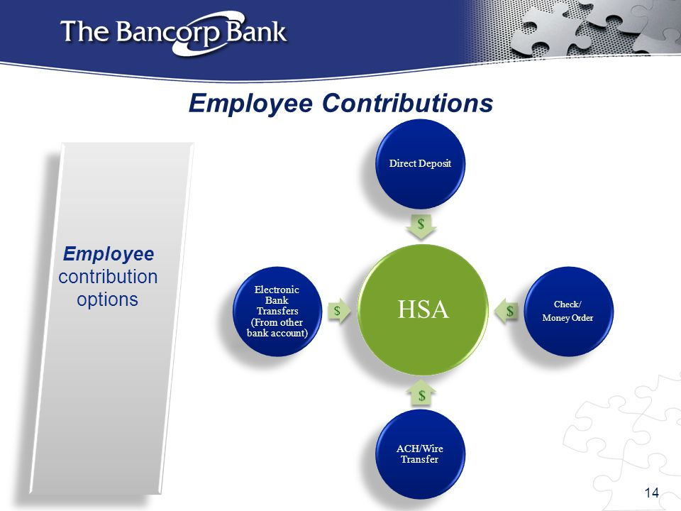 Employee Contributions Employee contribution options HSA Direct Deposit Check/ Money Order ACH/Wire Transfer $ Electronic Bank Transfers (From other bank account) 14