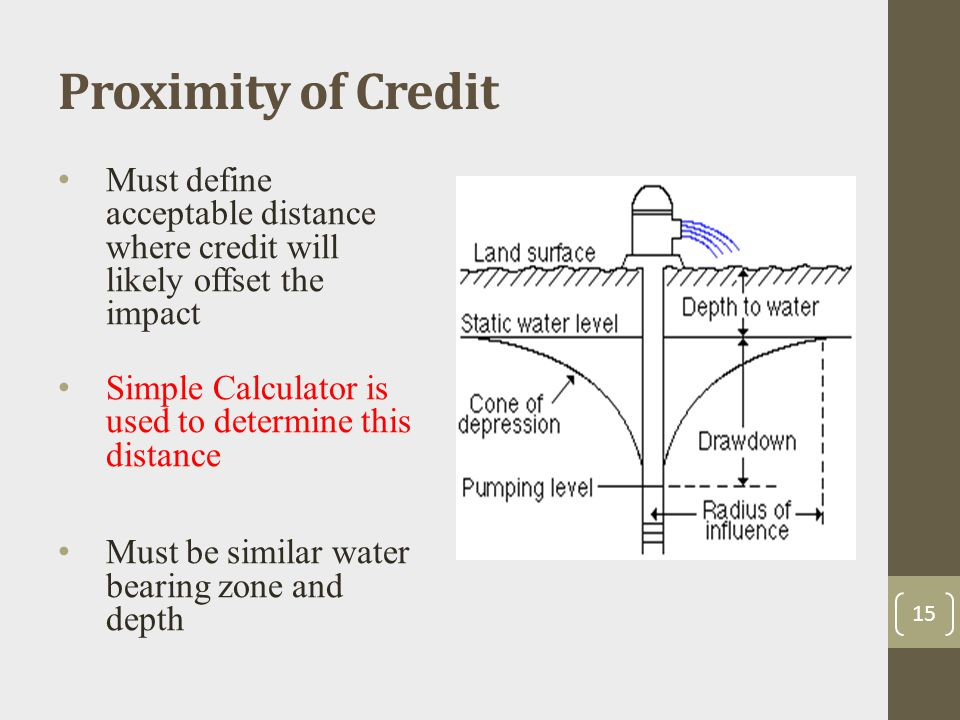 Proximity of Credit Must define acceptable distance where credit will likely offset the impact Simple Calculator is used to determine this distance Mu