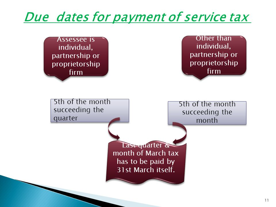 11 Due dates for payment of service tax Assessee is individual, partnership or proprietorship firm Other than individual, partnership or proprietorshi