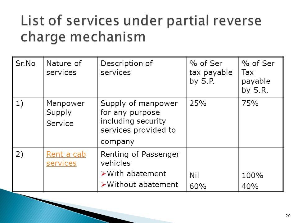 20 List of services under partial reverse charge mechanism Sr.NoNature of services Description of services % of Ser tax payable by S.P. % of Ser Tax p