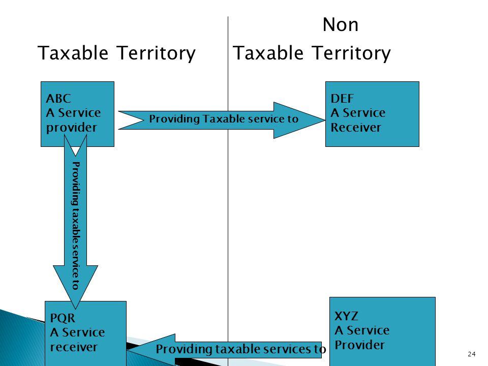 24 PQR A Service receiver ABC A Service provider Providing taxable service to DEF A Service Receiver XYZ A Service Provider Providing Taxable service