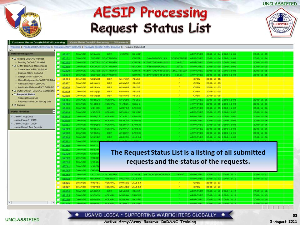 33 3-August 2011 Active Army/Army Reserve DoDAAC Training The Request Status List is a listing of all submitted requests and the status of the requests.