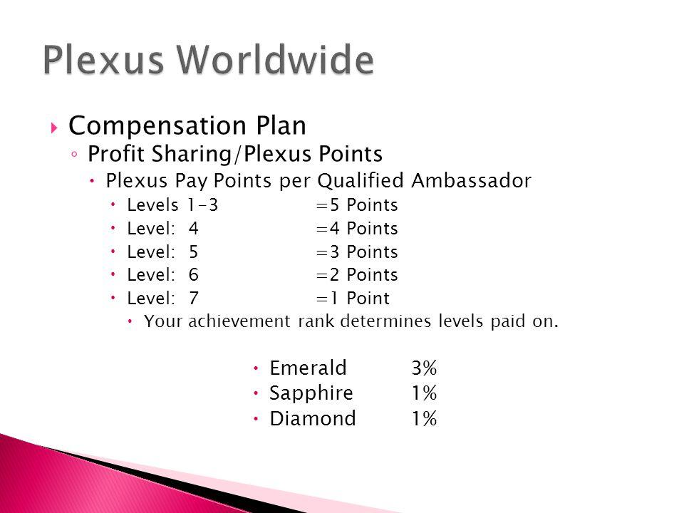  Compensation Plan ◦ Profit Sharing/Plexus Points  Plexus Pay Points per Qualified Ambassador  Levels 1-3=5 Points  Level: 4=4 Points  Level: 5=3 Points  Level: 6=2 Points  Level: 7=1 Point  Your achievement rank determines levels paid on.