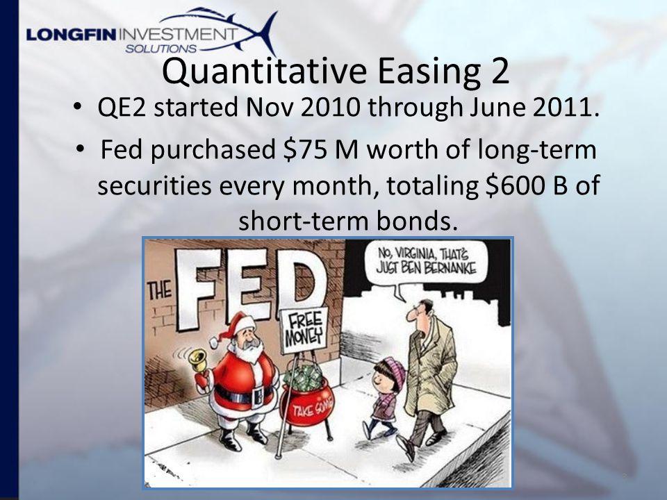 Quantitative Easing 2 QE2 started Nov 2010 through June 2011.