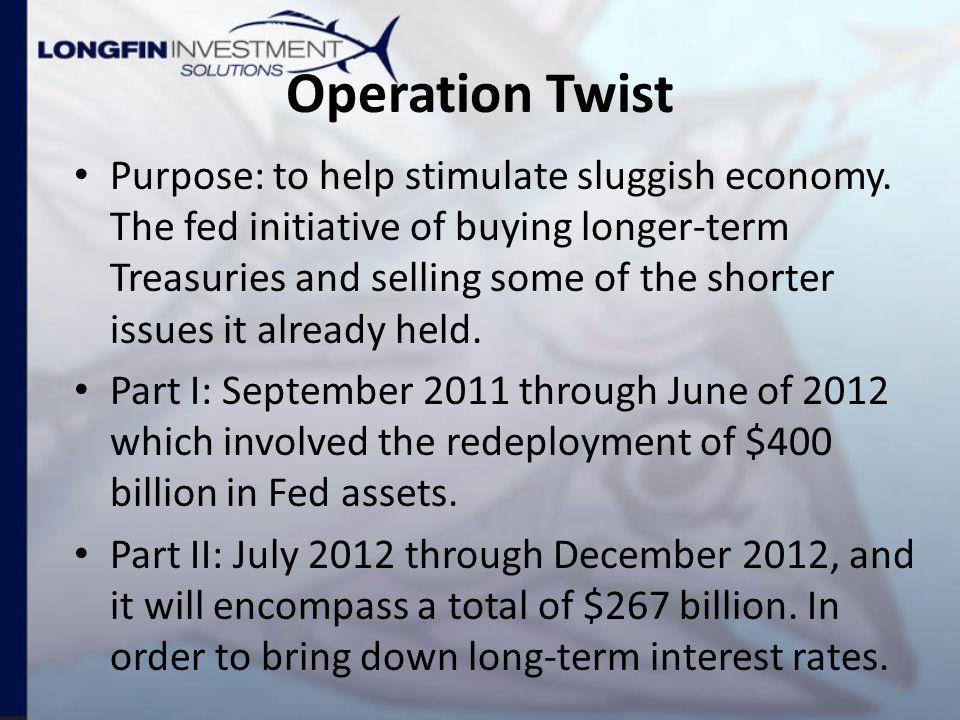 Operation Twist Purpose: to help stimulate sluggish economy.