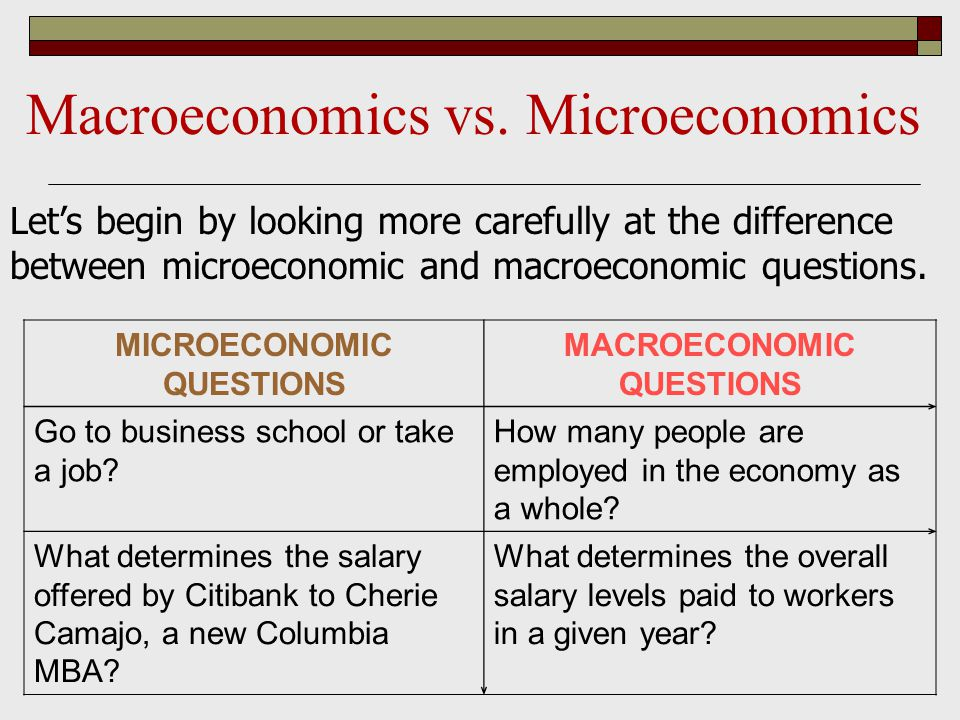 Macroeconomics vs. Microeconomics Let's begin by looking more carefully at the difference between microeconomic and macroeconomic questions. MICROECON