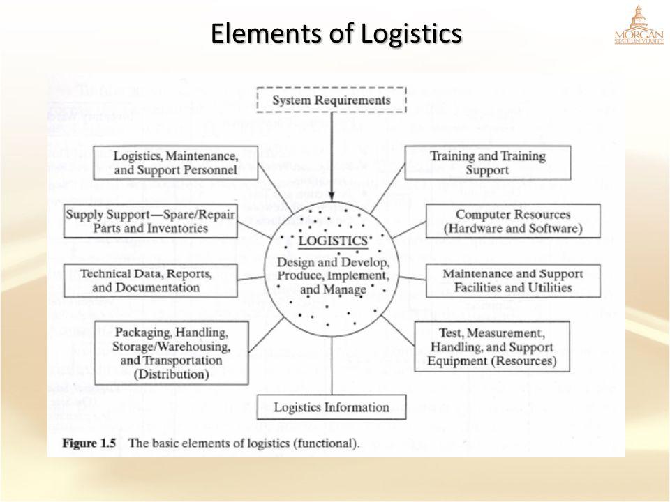 Elements of Logistics