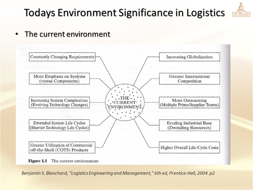 Todays Environment Significance in Logistics The current environment The current environment Benjamin S. Blanchard,