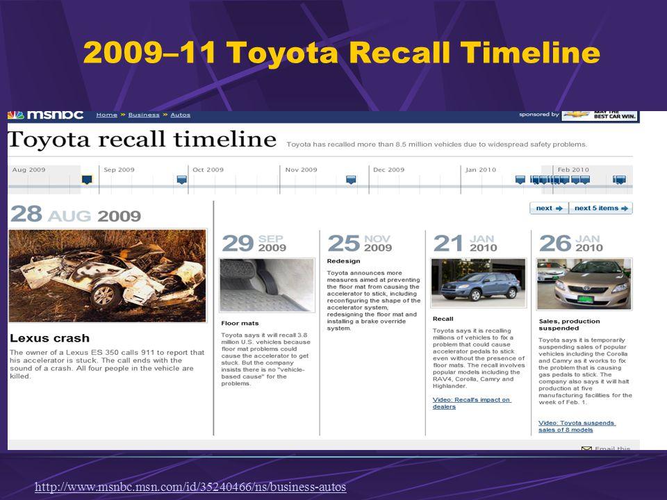 2009–11 Toyota Recall Timeline http://www.msnbc.msn.com/id/35240466/ns/business-autos