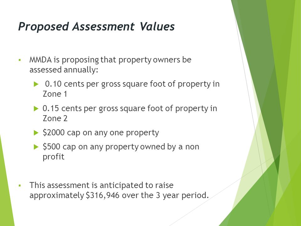 Proposed Assessment Values  MMDA is proposing that property owners be assessed annually:  0.10 cents per gross square foot of property in Zone 1  0
