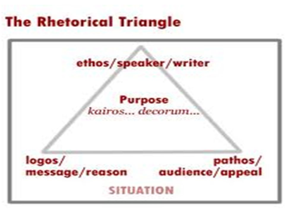 RHETORICAL APPEALS refer to one of the three appeals to the audience writers develop and make.