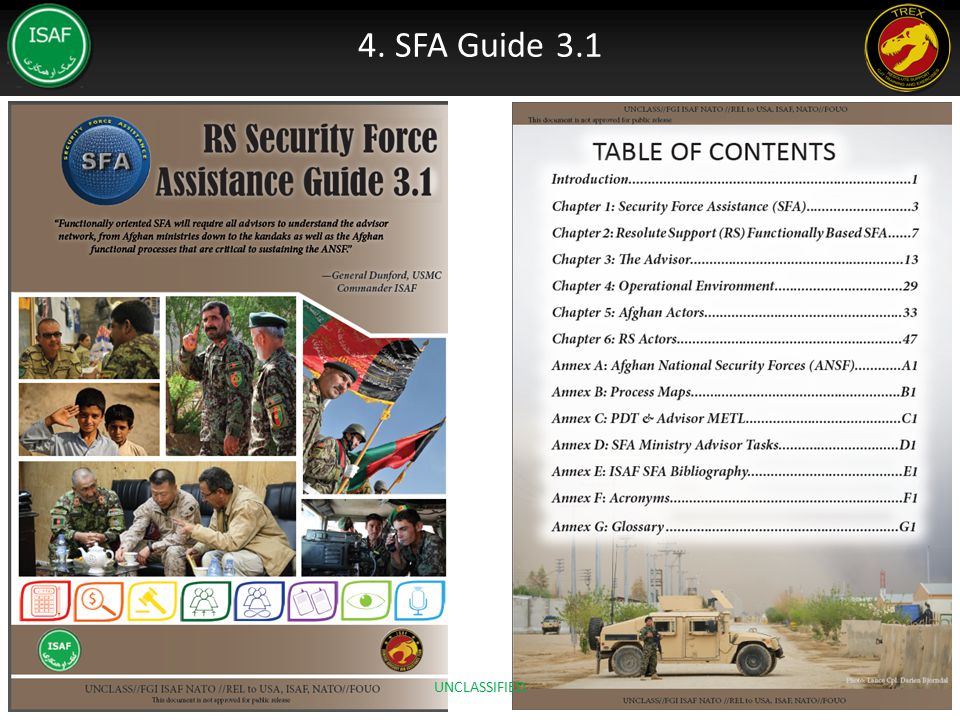 4. SFA Guide 3.1 UNCLASSIFIED