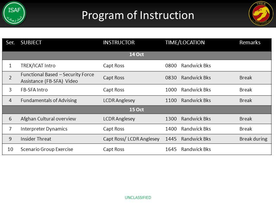 Program of Instruction Ser.SUBJECTINSTRUCTORTIME/LOCATIONRemarks 14 Oct 1TREX/ICAT IntroCapt Ross0800 Randwick Bks 2 Functional Based – Security Force