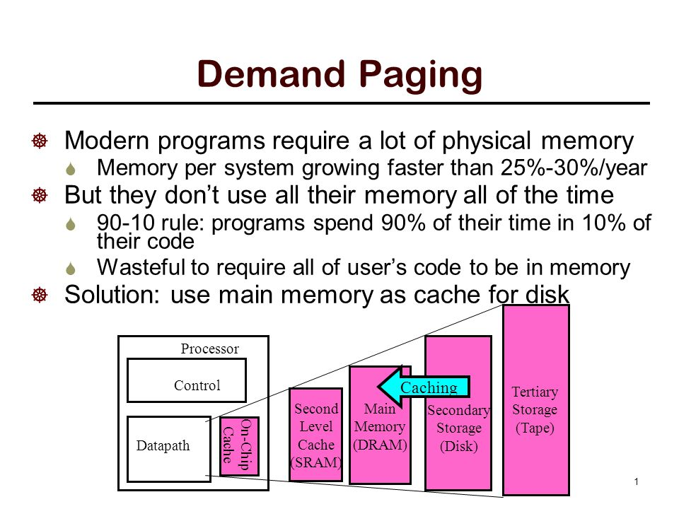 Demand Paging  Modern programs require a lot of physical memory  Memory per system growing faster than 25%-30%/year  But they don't use all their memory all of the time  90-10 rule: programs spend 90% of their time in 10% of their code  Wasteful to require all of user's code to be in memory  Solution: use main memory as cache for disk On-Chip Cache Control Datapath Secondary Storage (Disk) Processor Main Memory (DRAM) Second Level Cache (SRAM) Tertiary Storage (Tape) Caching 1
