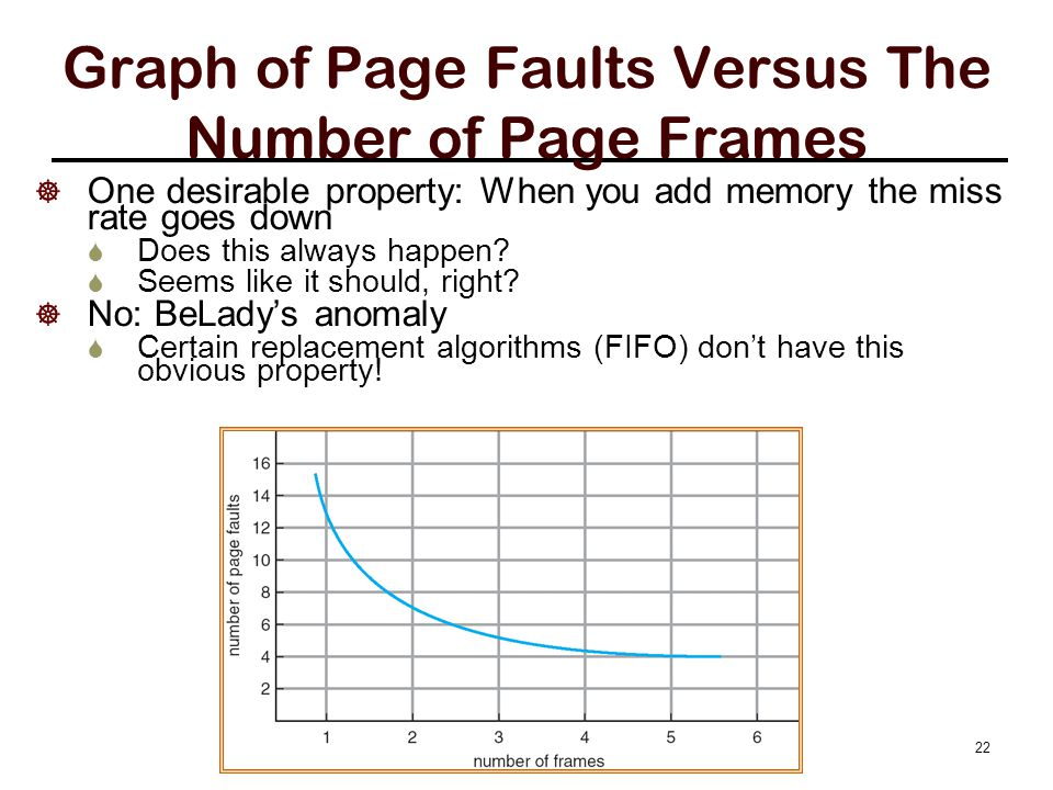 Graph of Page Faults Versus The Number of Page Frames  One desirable property: When you add memory the miss rate goes down  Does this always happen.