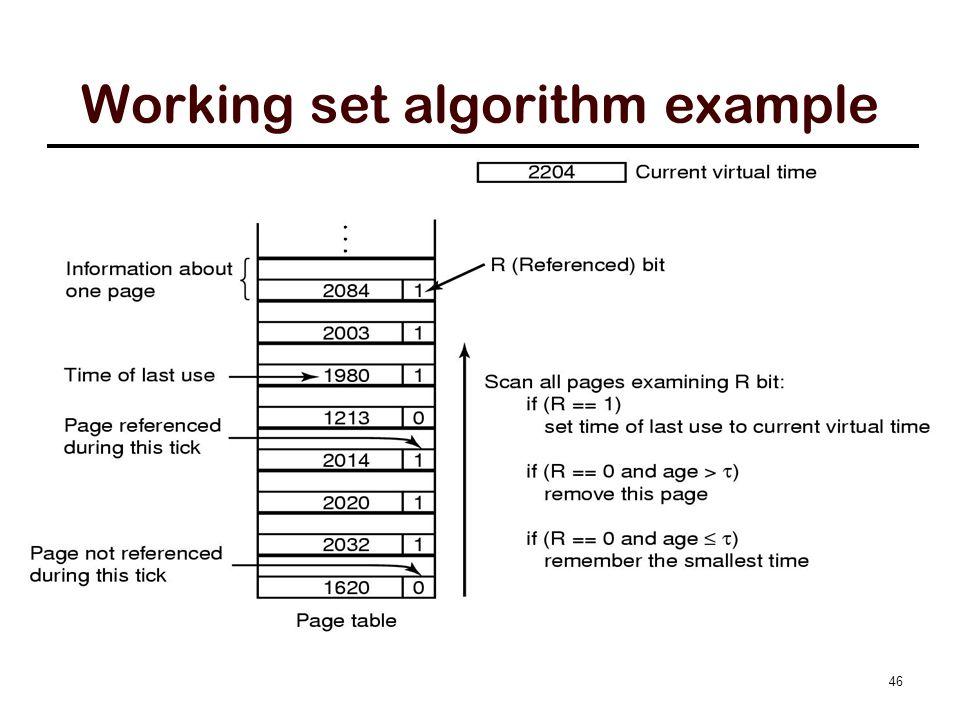 Working set algorithm example 46