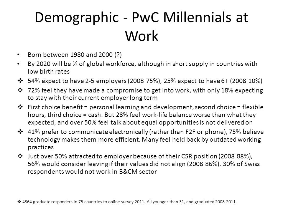 Demographic - PwC Millennials at Work Born between 1980 and 2000 (?) By 2020 will be ½ of global workforce, although in short supply in countries with