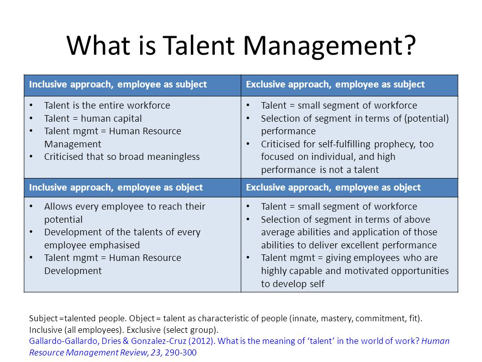 Why is Talent Management important. Talent management is not an end in itself.