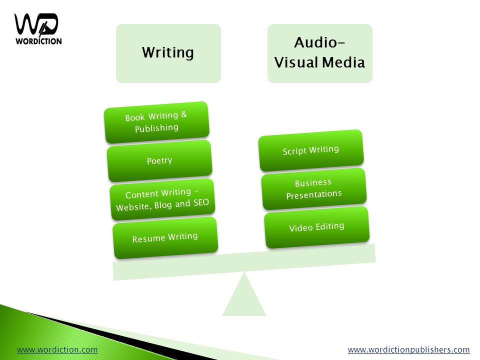 Writing Audio- Visual Media Resume Writing Content Writing – Website, Blog and SEO Poetry Book Writing & Publishing Video Editing Business Presentatio