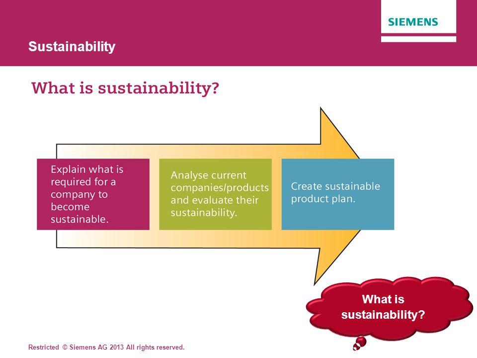 Restricted © Siemens AG 2013 All rights reserved. Sustainability What is sustainability
