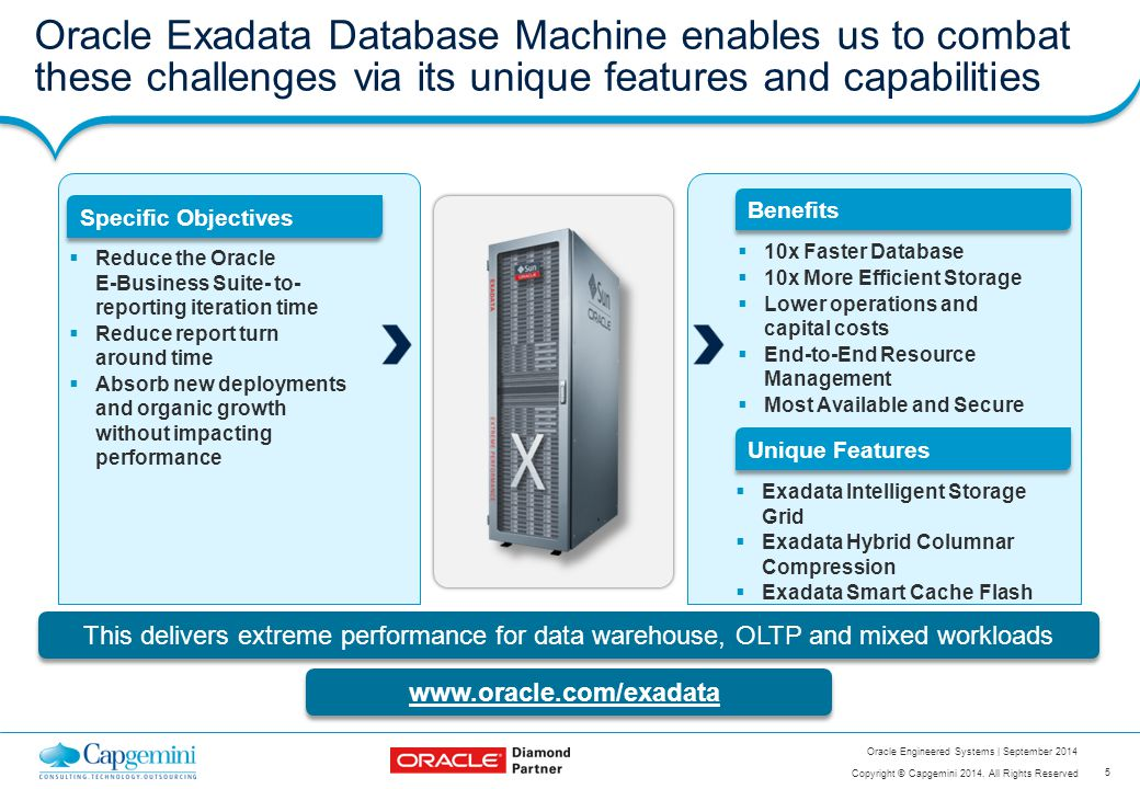 5 Copyright © Capgemini 2014. All Rights Reserved Oracle Engineered Systems | September 2014 Oracle Exadata Database Machine enables us to combat thes