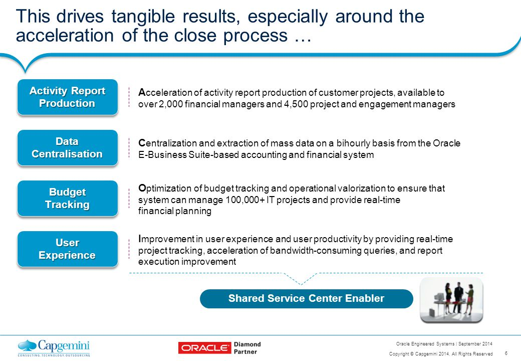 6 Copyright © Capgemini 2014. All Rights Reserved Oracle Engineered Systems | September 2014 This drives tangible results, especially around the accel