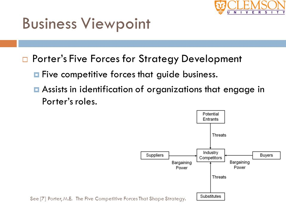 Business Viewpoint  Porter's Five Forces for Strategy Development  Five competitive forces that guide business.  Assists in identification of organ