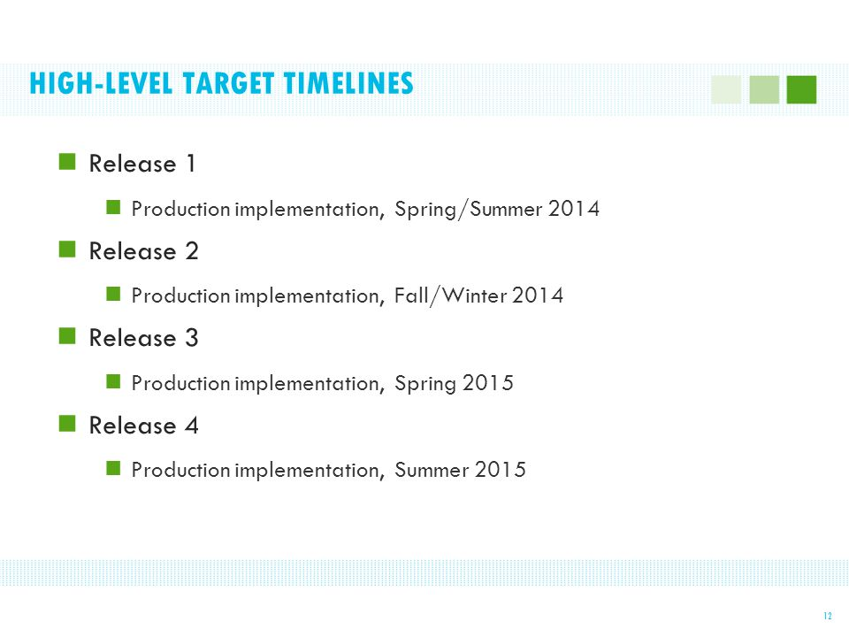 HIGH-LEVEL TARGET TIMELINES Release 1 Production implementation, Spring/Summer 2014 Release 2 Production implementation, Fall/Winter 2014 Release 3 Pr