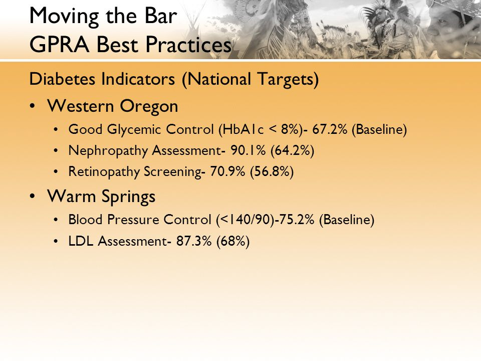 Moving the Bar GPRA Best Practices Diabetes Indicators (National Targets) Western Oregon Good Glycemic Control (HbA1c < 8%)- 67.2% (Baseline) Nephropa