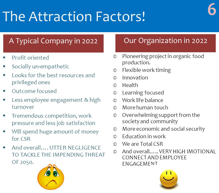 The Attraction Factors. ©Pioneering project in organic food production.